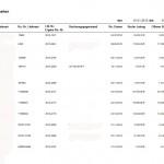 Offene Rechnungen, Eingangsrechnungen, OPOS, Offene Posten, Offene Verbindlichkeiten